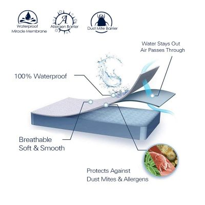 Hypo Allergnic Bed Bug and Dust Mite Mattress Protector, Waterproof
