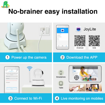 Wireless Security Camera & Baby Monitor With Night Vision